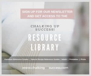 www-chalkingupsuccess-dot-com-Resource-Library